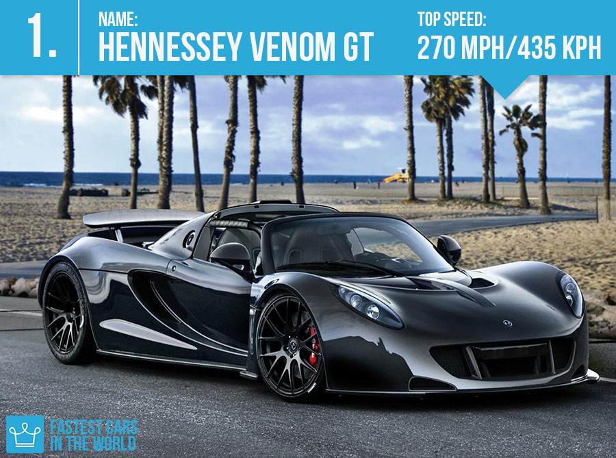 Hennessey Venom GT ~ Top Speed 270 mph/ 435 kmh