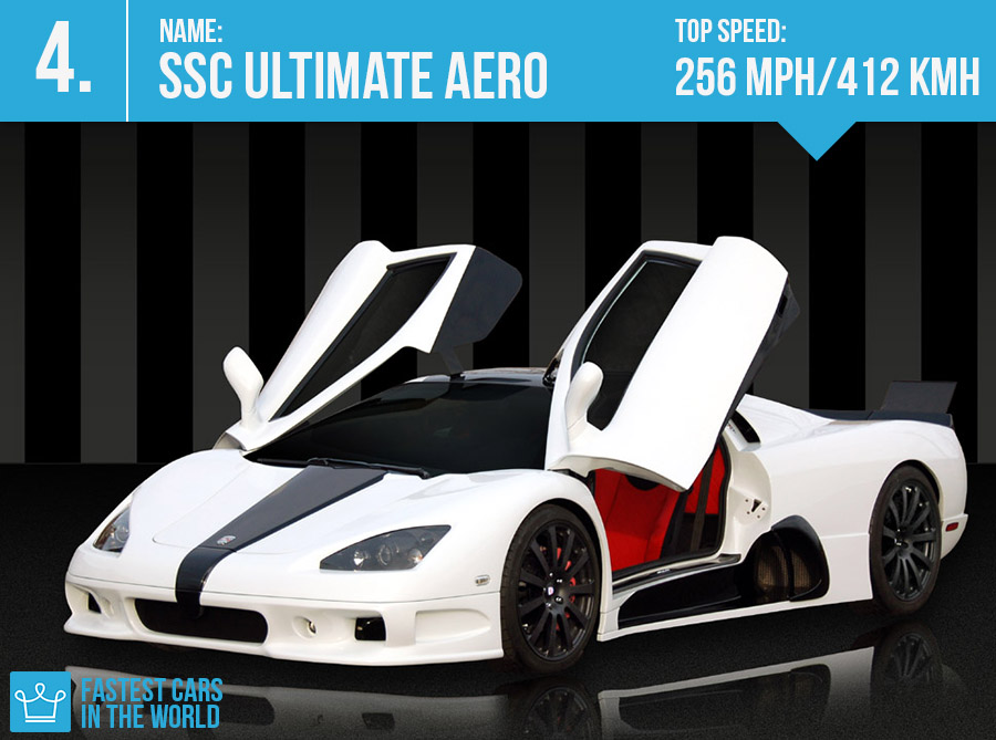 SSC Ultimate Aero ~ Top Speed: 256 mph/ 412 kmh