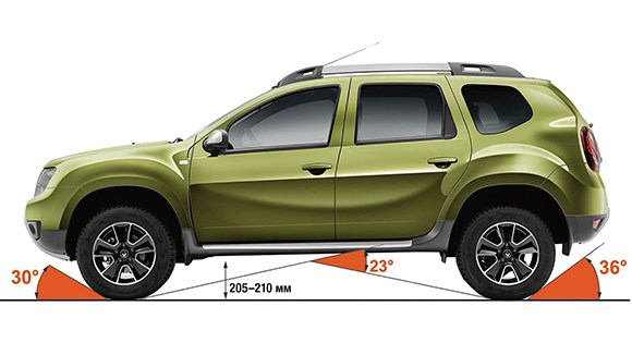 Renault Duster6