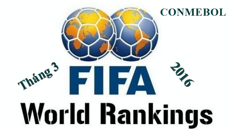 World Ranking_Fotor2