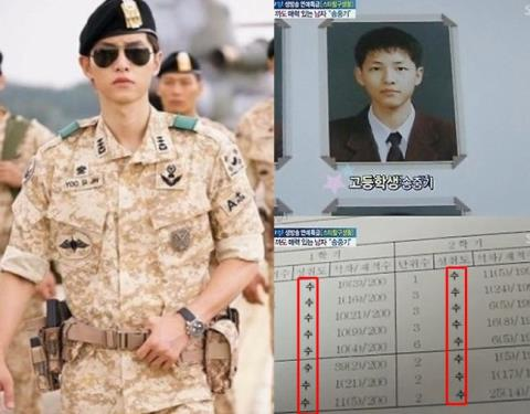 Song-Joong-Ki_Bang _diem