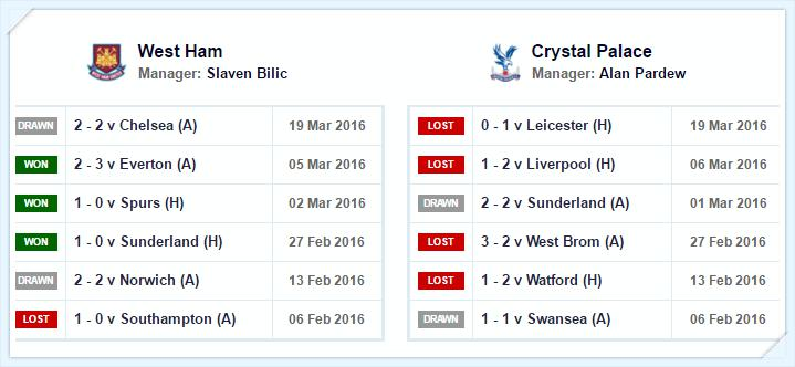 West Ham v Crystal Palace_round_32_2016_tintoantap