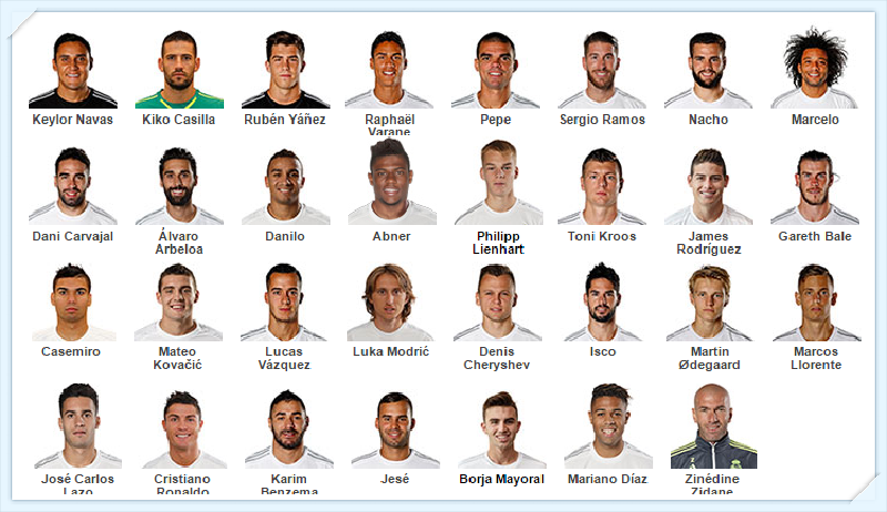 UEFA Champion League 2015-2016 - Read Madrid Team_tintoantap