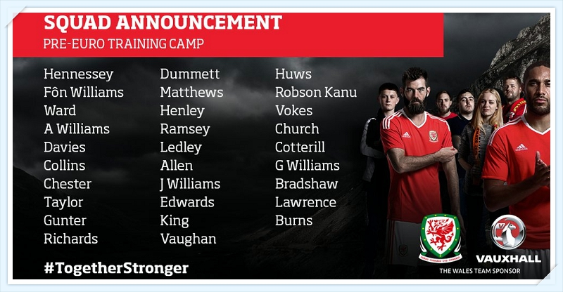 Wales Provisional 29-man squad Euro 2016 - 01_tintoantap