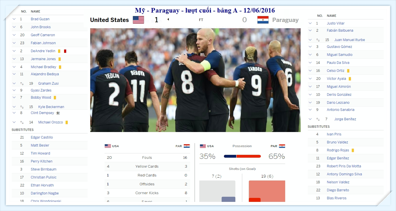 Copa America 2016 - my - paraguay - usa- paragoay - 12-06-2016_tin-toan-tap