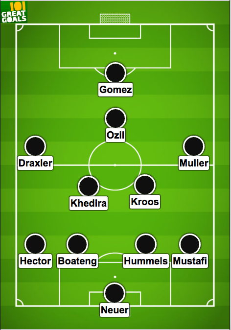 Euro 2016 - Bac ai len - duoc -doi hinh du kien - North Ireland - Germany Line up - Predicted germany