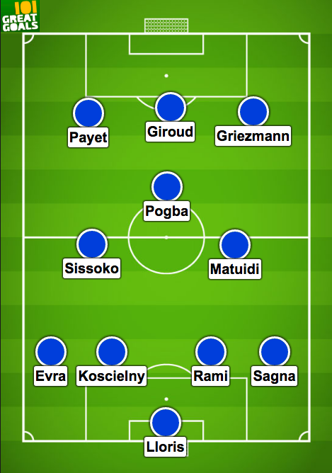 Euro 2016 - Doi hinh du kien Phap - France Predicted Line up- 15-06-2016