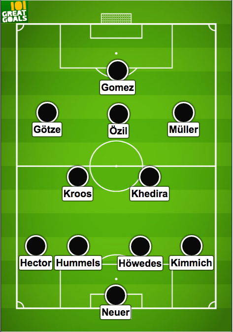 Euro 2016 - Duc - Slovakia du doan ti so - Germany vs Slovakia Line up - Germany Squad