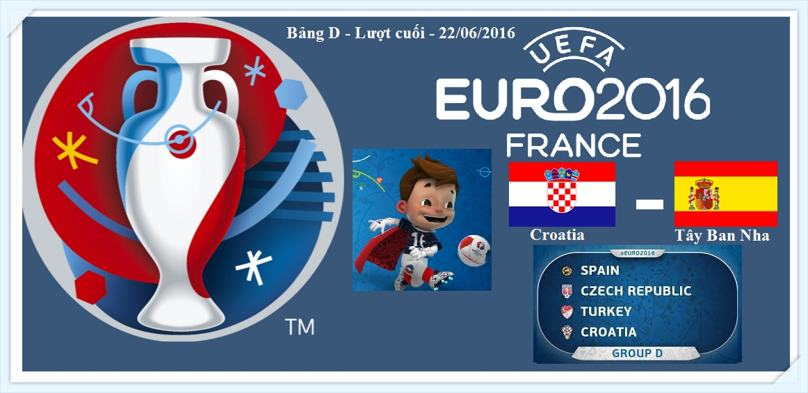 Euro 2016 - croatia - tay ban nha -du doan ti so - Croatia - Spain Predicted_tin-toan-tap