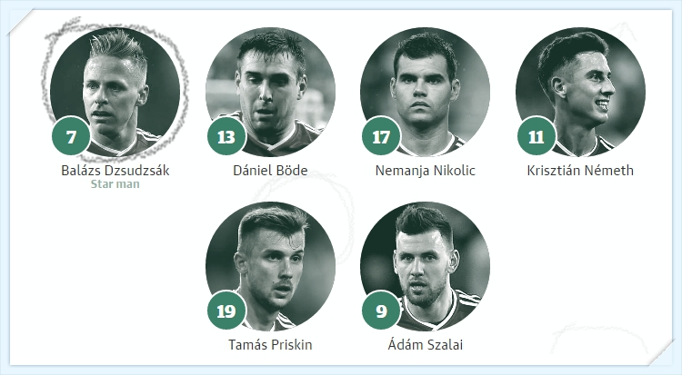 Euro 2016 - hungari -tien-dao-hungary forwards_tin-toan-tap