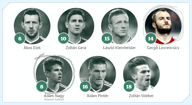Euro 2016 - hungari -tien-ve-hungary-midfielders_tin-toan-tap