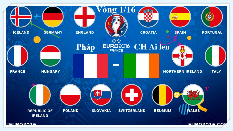 Euro 2016 - phap - ch ai len du doan ti so - France vs Republic of Ireland Line up - Tuong thuat truc tiep_tin-toan-tap