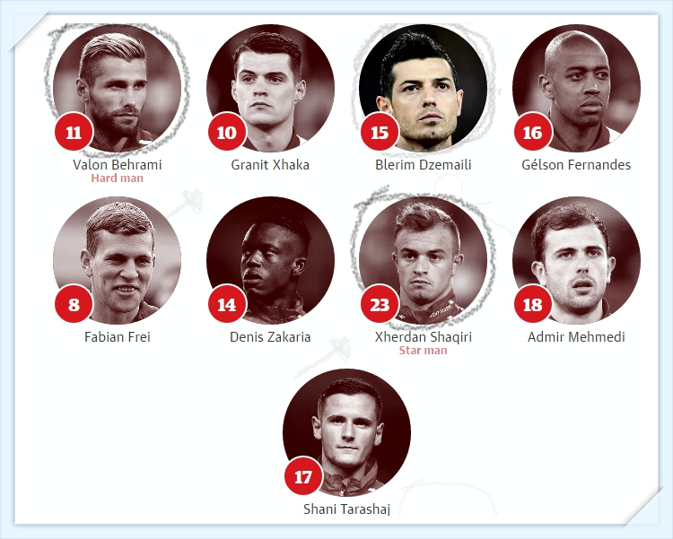 Euro 2016 - thuy-sy- Switzerland - squad-team-tien-ve_tin-toan-tap