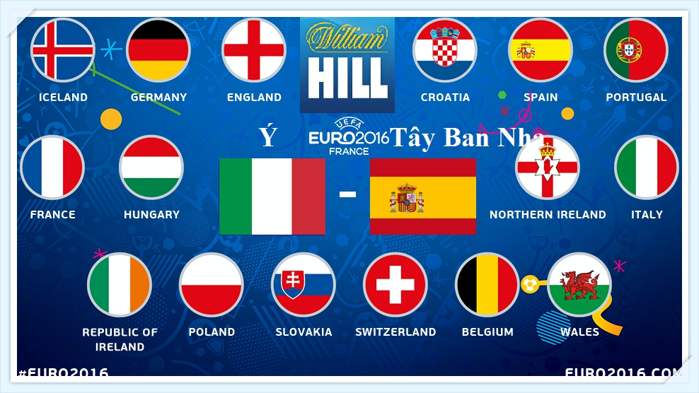 Euro 2016 - y vs tay ban nha - du doan ti so - Italia vs Spain Line up - ti le dat cuoc_tin-toan-tap