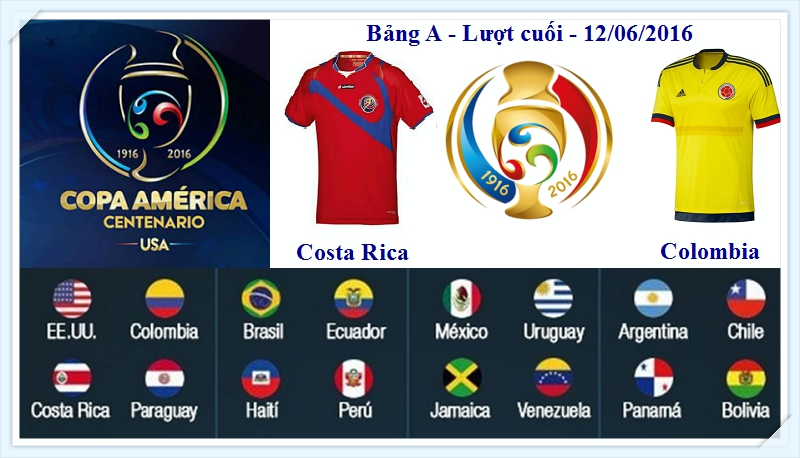tuong-thuat-truc-tiep-copa-america-2016-tin-toan-tap-group-a-costa rica - colombia