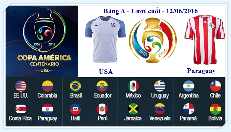 tuong-thuat-truc-tiep-copa-america-2016-tin-toan-tap-group-a-usa-paragoay-12-06-2016