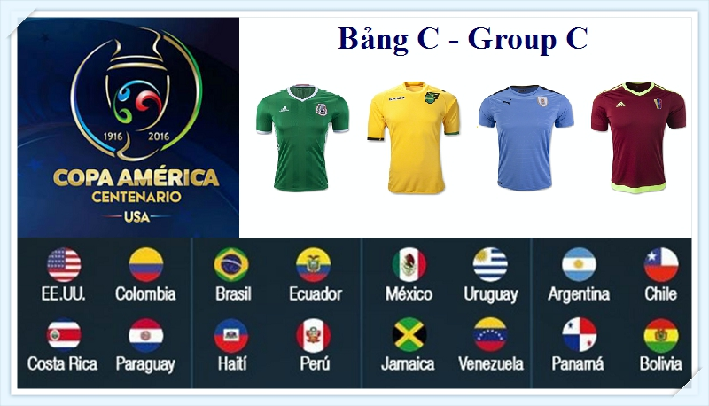 tuong-thuat-truc-tiep-copa-america-2016-tin-toan-tap-group-c