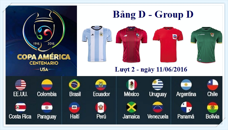 tuong-thuat-truc-tiep-copa-america-2016-tin-toan-tap-group-d