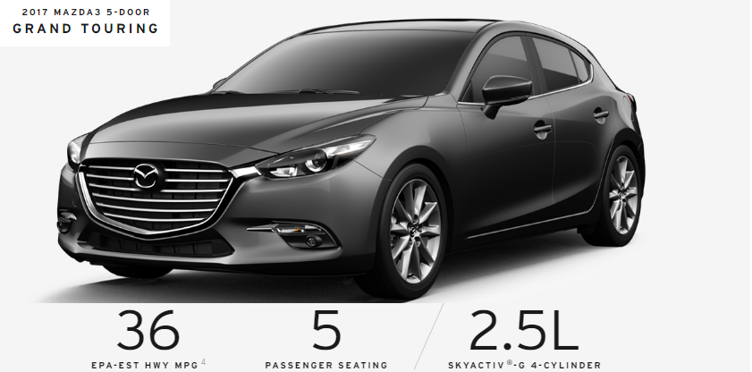 Mazda3 Hatchback 2017 - Grand Touring