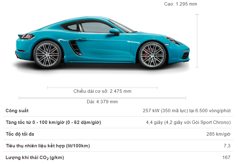 Thong So Porsche 718 Cayman S